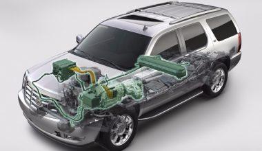 Hibrit Otomobiller Nasıl Çalışır?